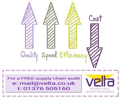 Wiw supply chain advert image