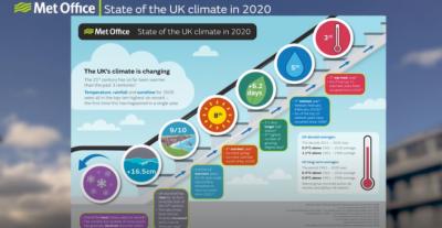 210730-met-office-climate-2020